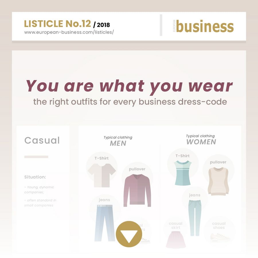 You are what you wear – the right outfits for every business dress-code