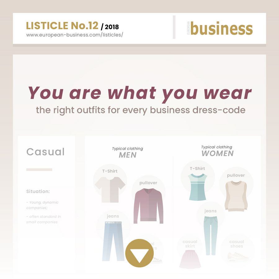 0014_You are what you wear – the right outfits for every business dress-code