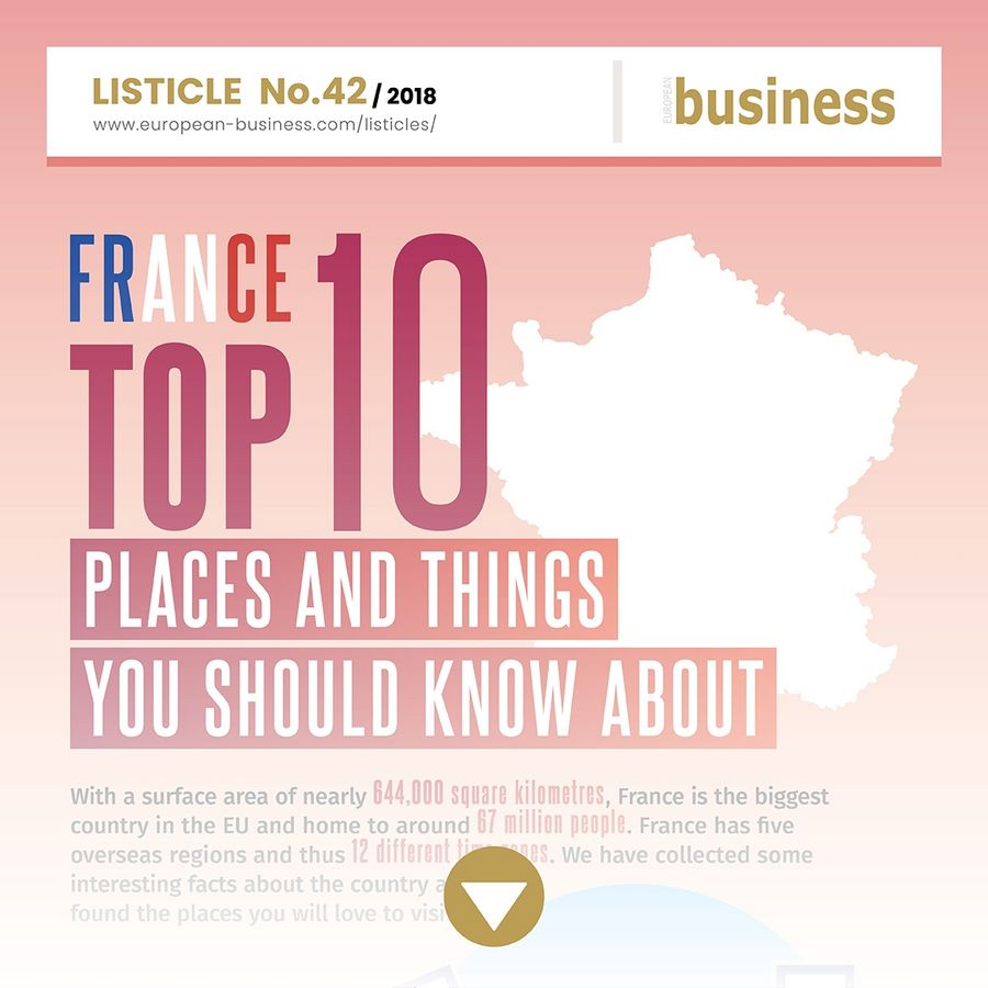 France – Top 10 places and things you should know about