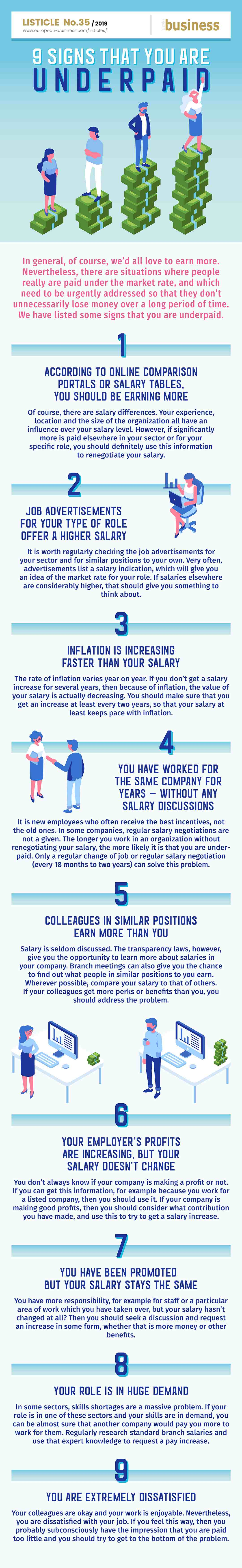 9 signs that you are underpaid