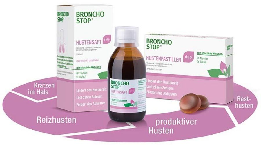 BronchoStop® cough syrup is one of Kwizda's flagship products